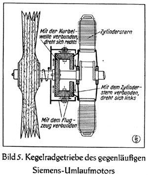 Bungartz.nl
